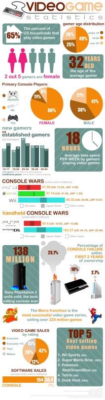 Video-Game-Statistics-full